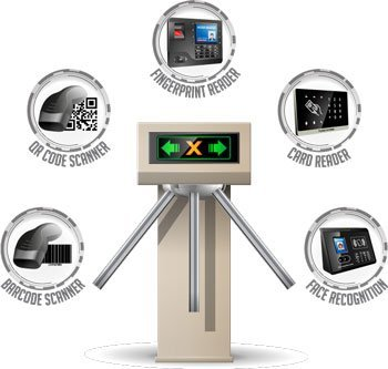 turnstiles access control in nyc